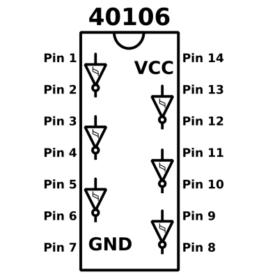 40106 Hex Schmitt trigger IC(Logic Gates)